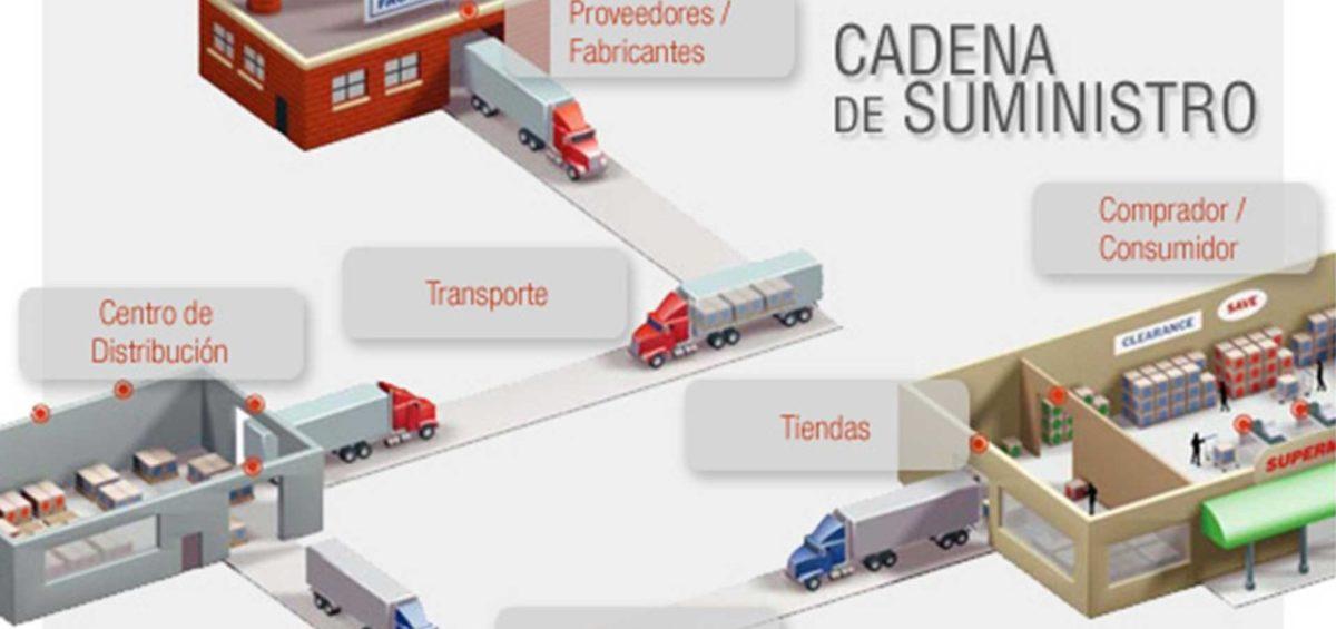 cadena de suministro
