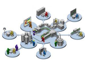sistemas de control logistico